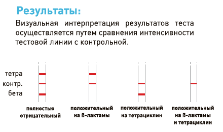 Twinsensor (Твинсенсор) Инструкция